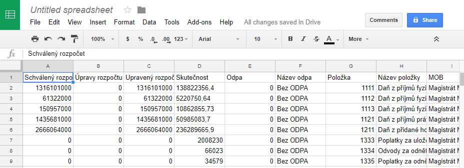 Data v Google Sheets